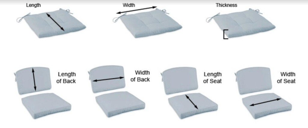 MeasureSeatCovers